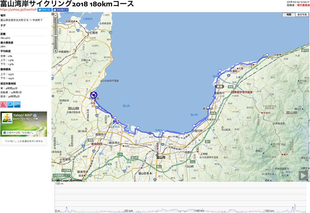 富山湾岸サイクリング2018のチャンピオンコース