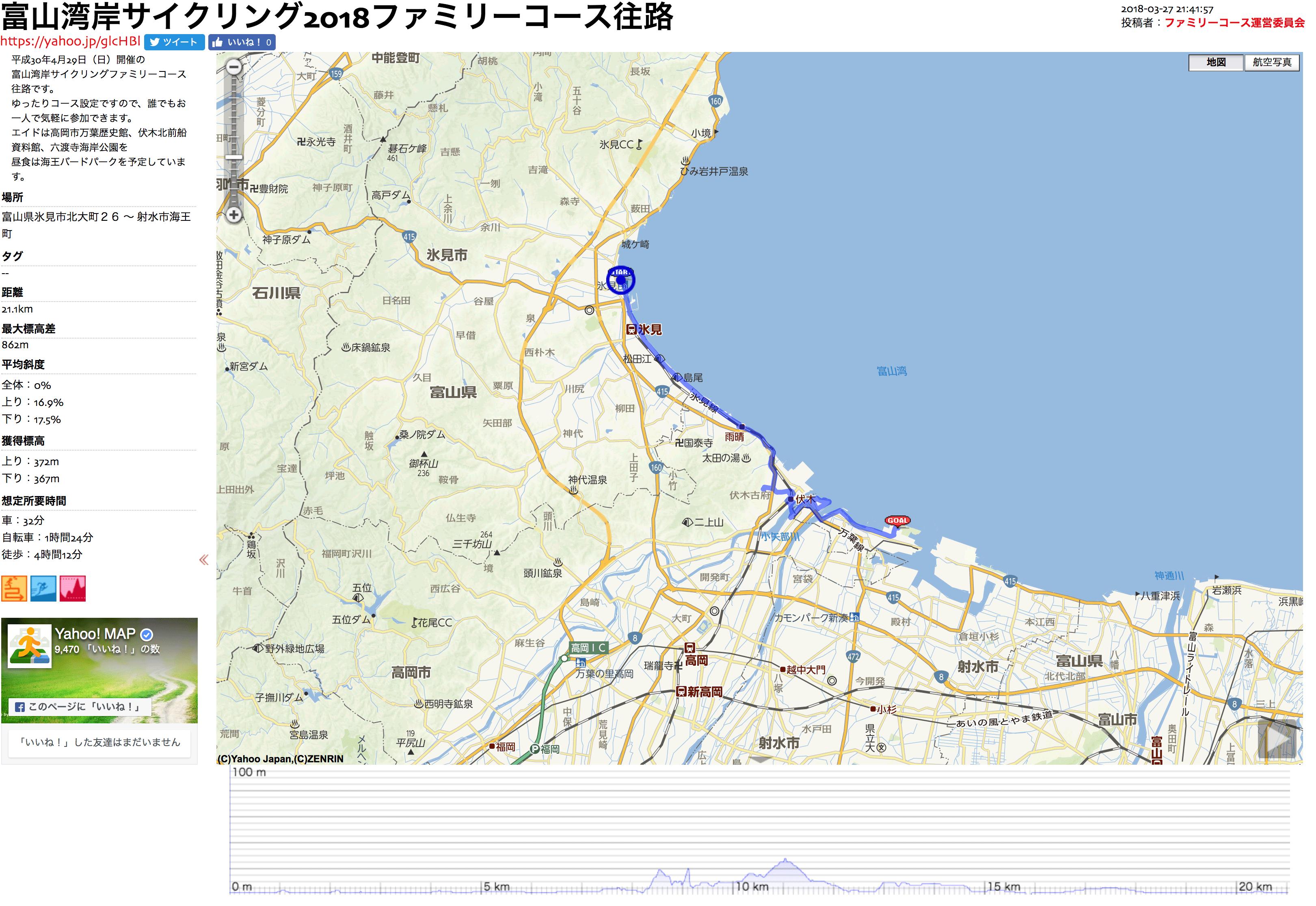 富山湾岸サイクリング2018のファミリーコース