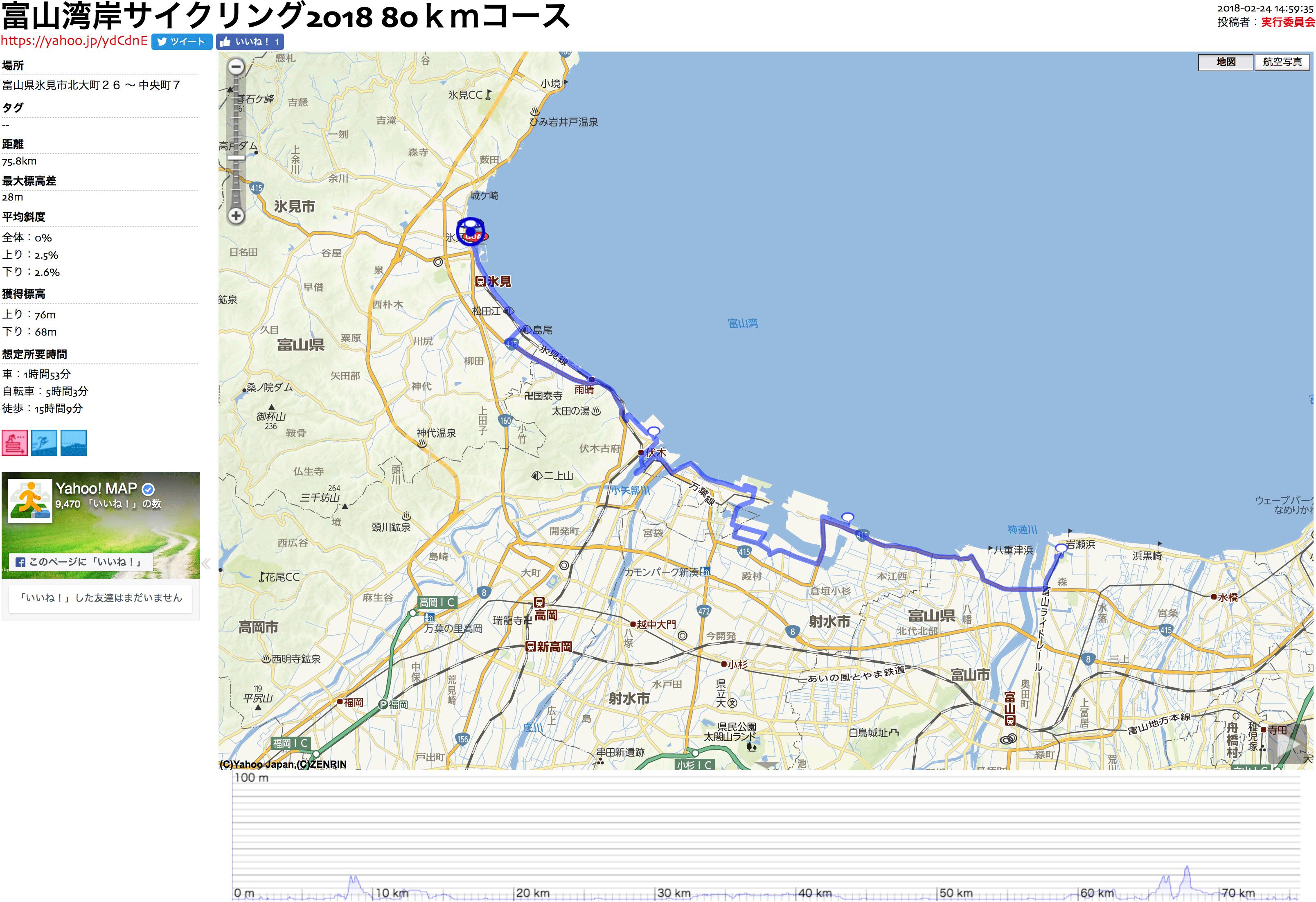 富山湾岸サイクリング2018の80kmコース