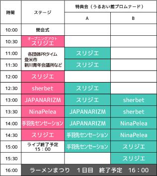 【第20回 入善ラーメン祭り2020】アイドルフェスティバルの1日目タイムスケジュール