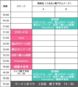 【第20回 入善ラーメン祭り2020】アイドルフェスティバルの2日目タイムスケジュール