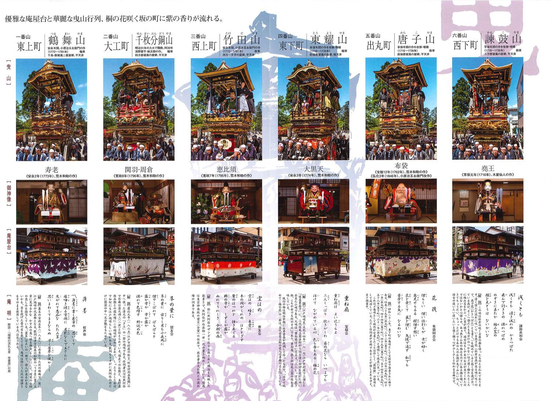 城端曳山祭の各町内の山車の特徴や御神像