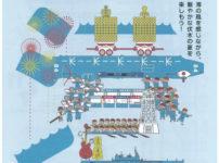 【伏木港まつり花火大会2019】開港120周年記念のイベント