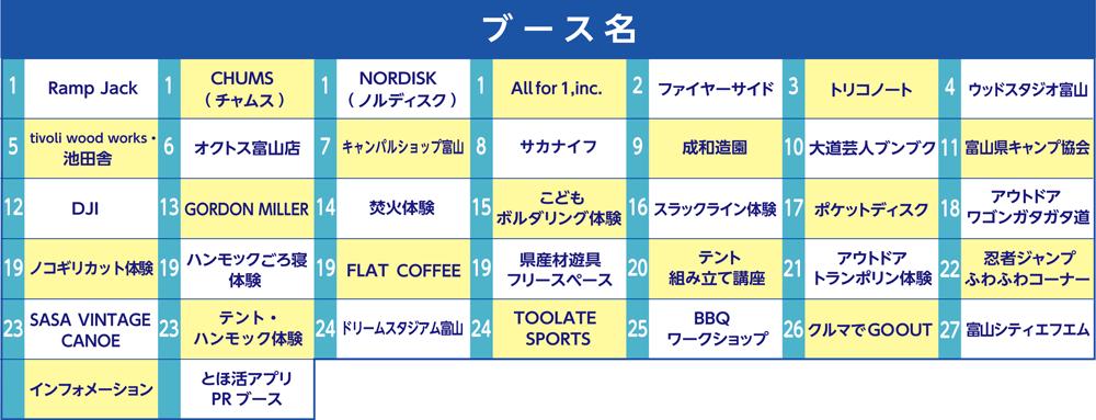 富山駅路面電車南北接続開業イベント、富山城址公園で開催される「アウトドアパーティー2020」のブース名