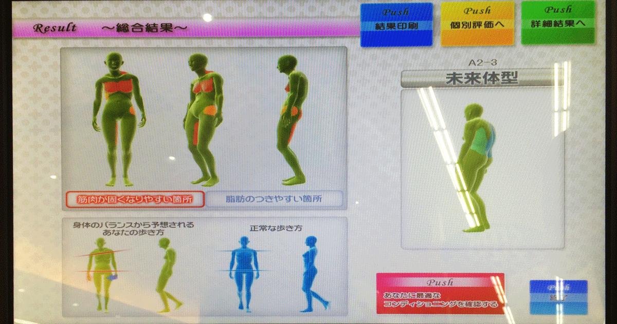 3D動作姿勢分析の測定結果