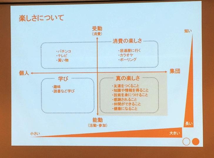 山崎亮(コミュニティデザイナー)講演会14