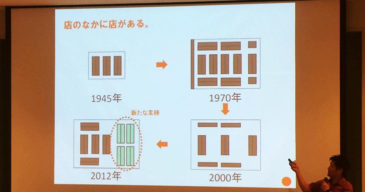 山崎亮(コミュニティデザイナー)講演会5