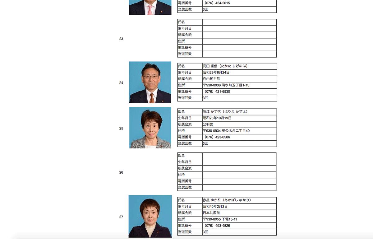 富山市議会議員