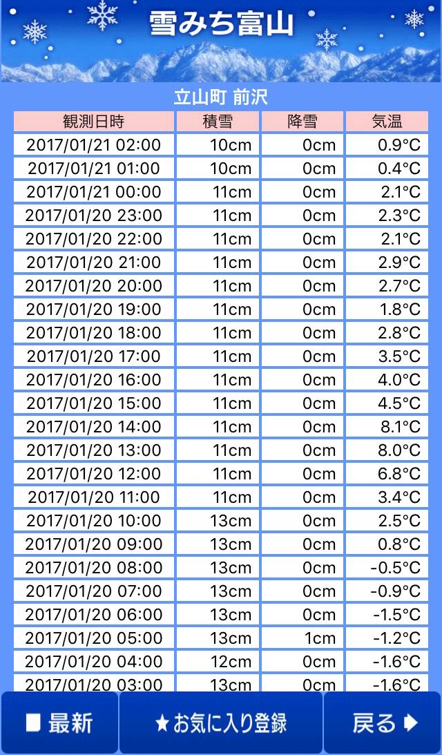 雪みち富山アプリの積雪情報