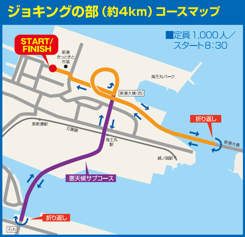 富山マラソン2019のコース(ジョギング4km)