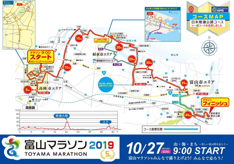 富山マラソン2019のコース(フルマラソン・車いす)