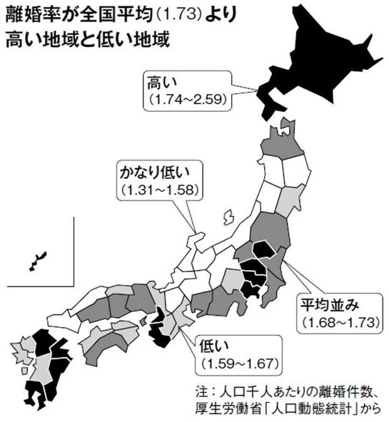 低い富山の離婚率