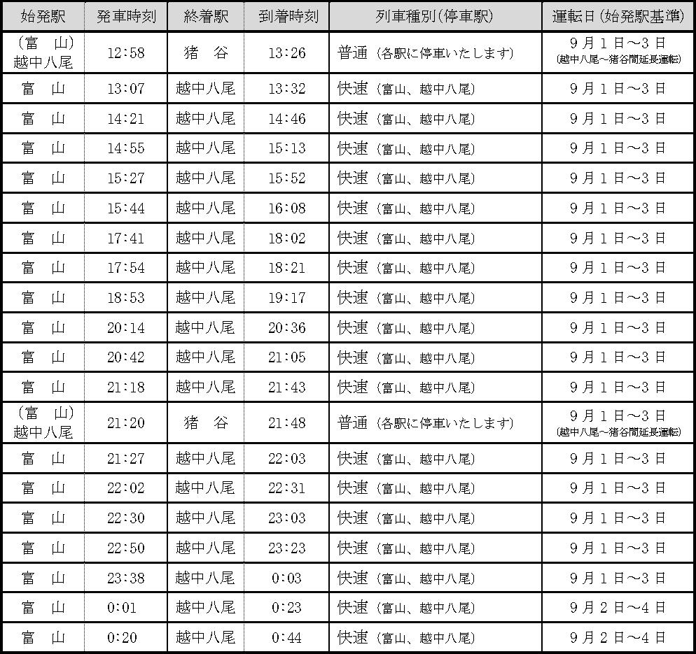 越中八尾おわら風の盆の臨時列車時刻(行き)