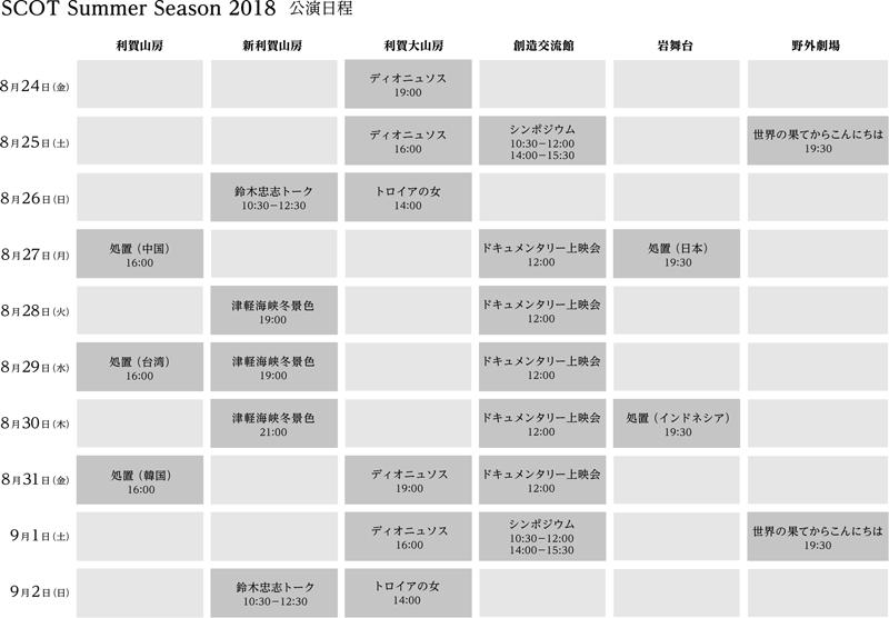 SCOT SUMMER SEASON2018の公演日程