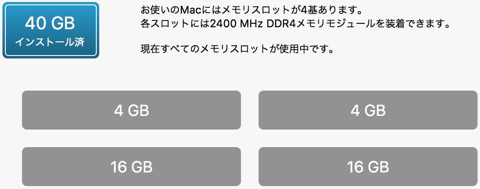 iMac27インチのメモリーの状態