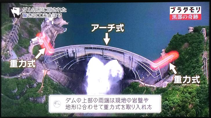 黒部峡谷という秘境ならではの黒部ダムの構造