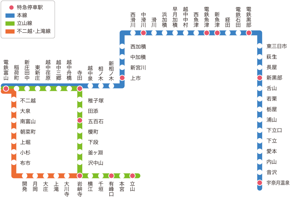 富山地方鉄道の地鉄電車路線図