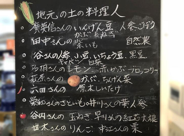 氷見の「イタリアンキッチンオリーブ」の元気野菜の提供者