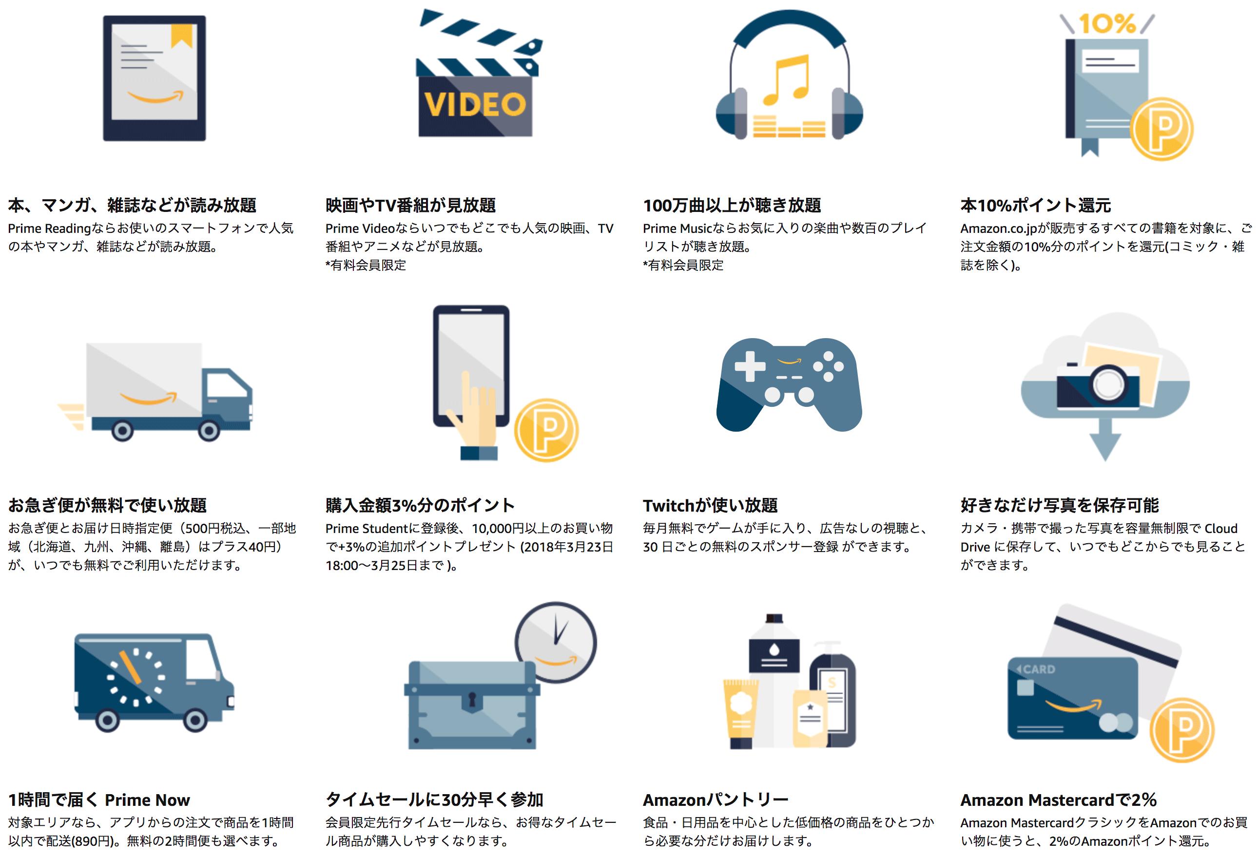 Amazonプライムステューデントの特典