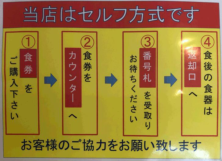 囲炉裏と日本庭園のあるラーメン屋【自家製麺 いろり屋】の注文の流れ