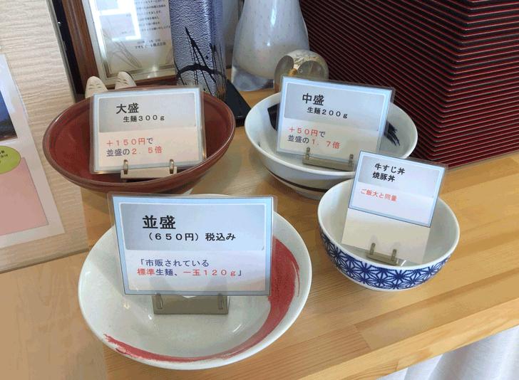 囲炉裏と日本庭園のあるラーメン屋【自家製麺 いろり屋】のサイズ比較
