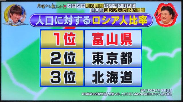 日本テレビ「月曜から夜ふかし」富山の人口に対するロシア人比率全国1位