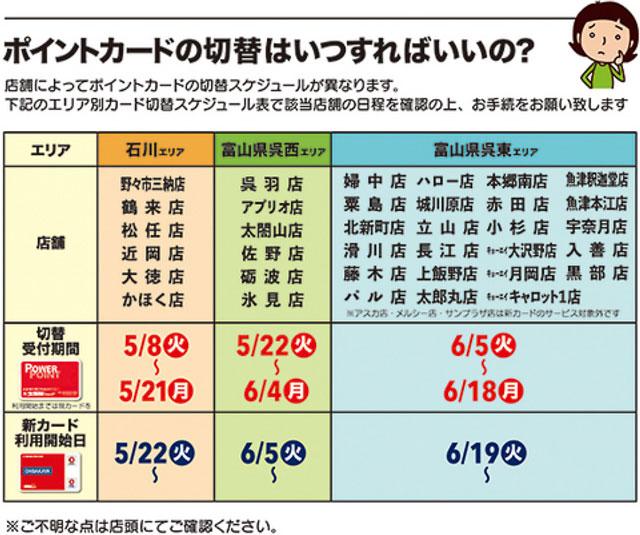 大阪屋ショップの楽天ポイント切替時期