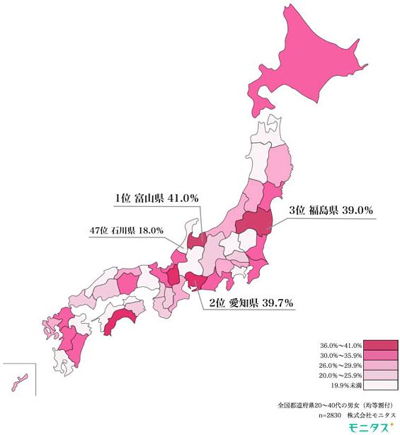 全国のInstagramの利用率