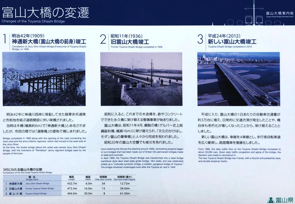 富山大橋の変遷