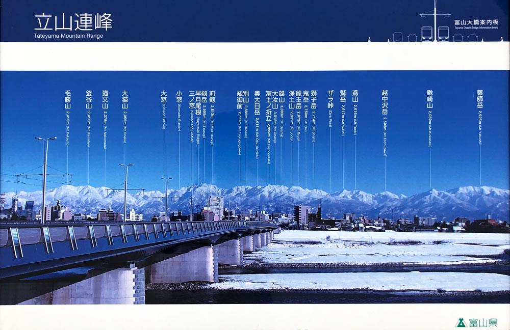 富山大橋から見える立山連峰