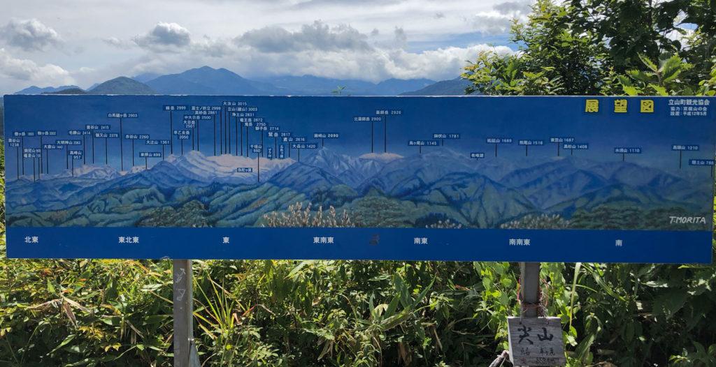 尖山(とんがり山)の頂上の案内看板のアップ