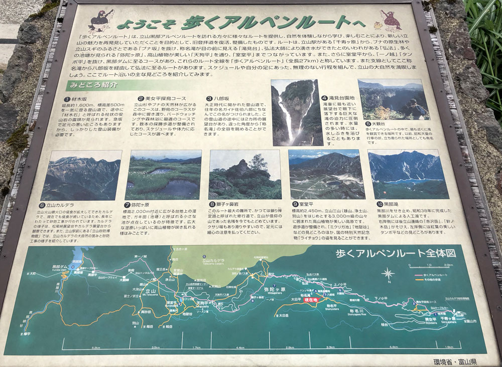 落差日本一の観光スポット「称名滝 しょうみょうだき」の歩くアルペンルートの案内看板