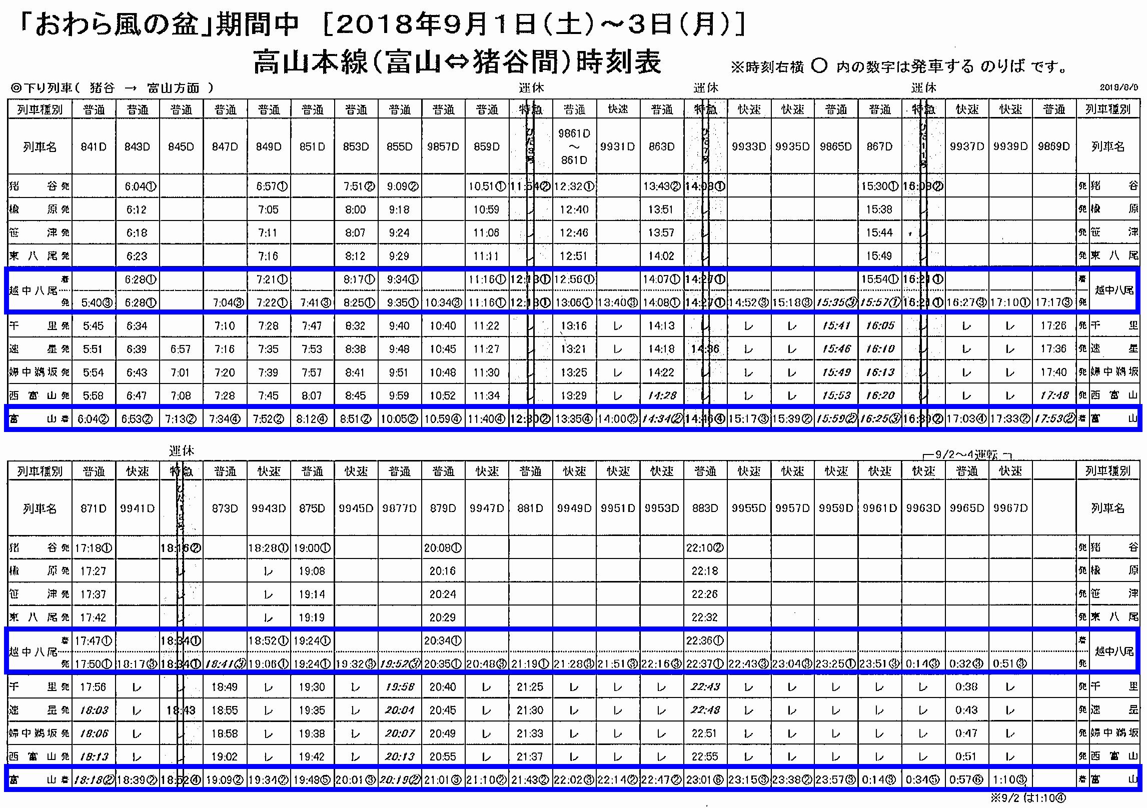 越中八尾おわら風の盆2018の臨時列車時刻(帰り)