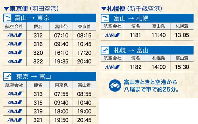 おわら風の盆の期間の富山空港への時刻表