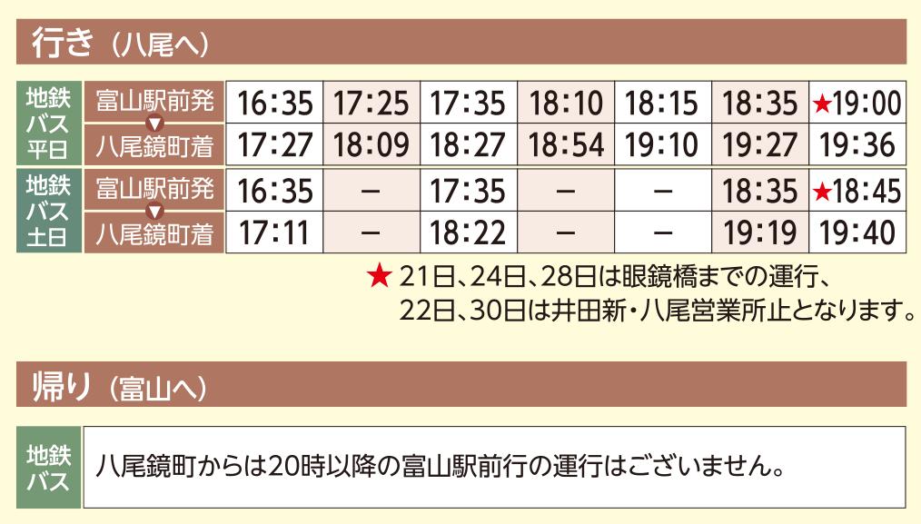 おわら風の盆 前夜祭の会場越中八尾駅へのバスの時刻表