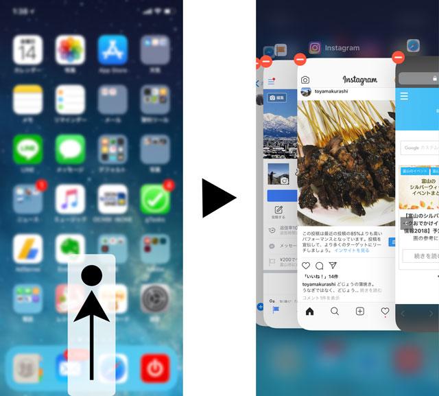 iphoneXのマルチタスク画面の表示方法