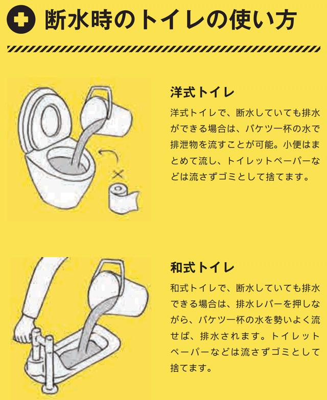 東京防災の災害時のトイレの使い方