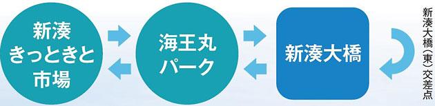 スカイバス富山の運行ルート