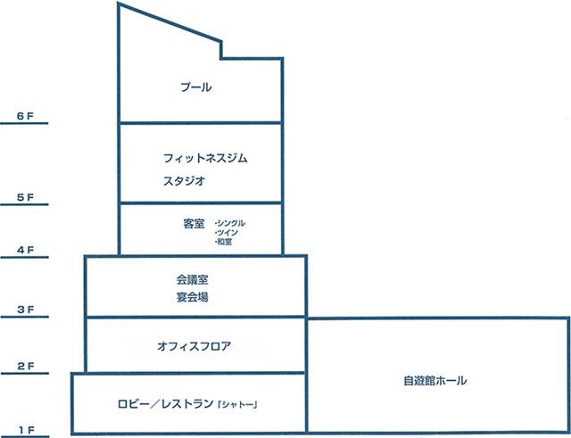 とやま自遊館の施設マップ
