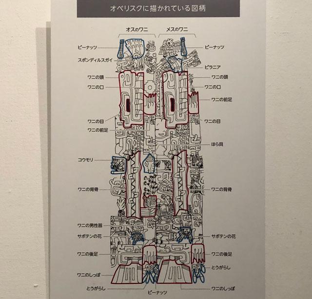 古代アンデス文明展のオベリスクの説明