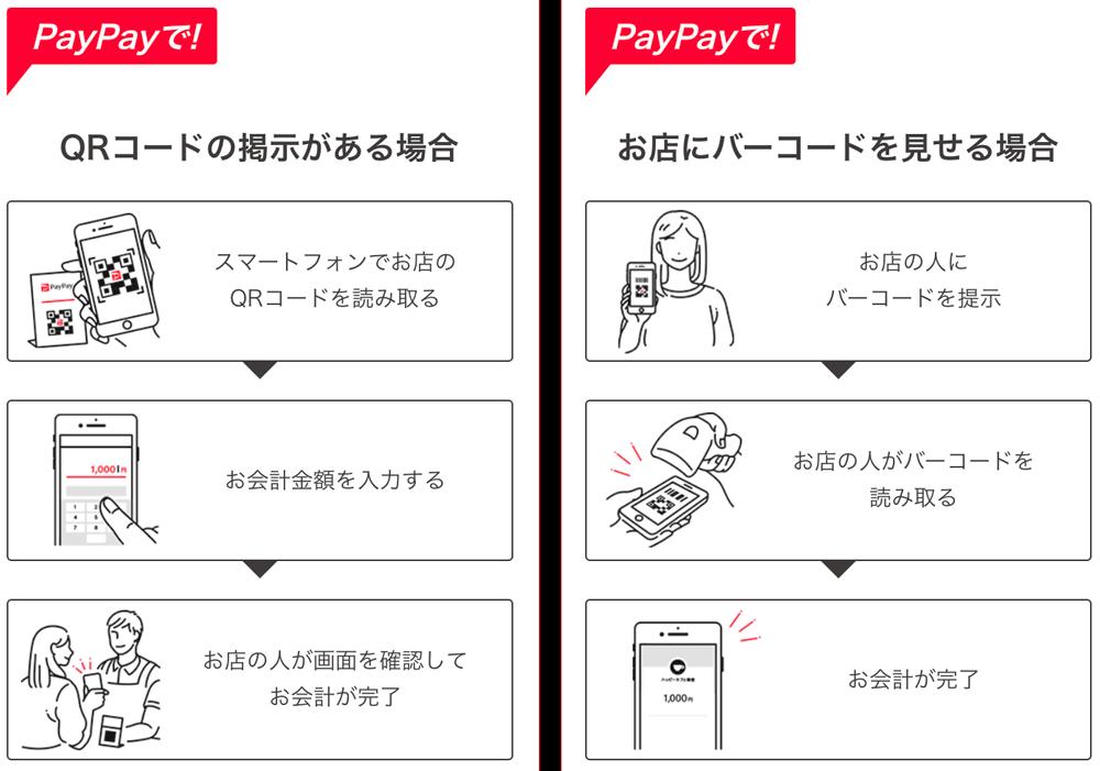 式HPのPayPay(ペイペイ)の支払い方法