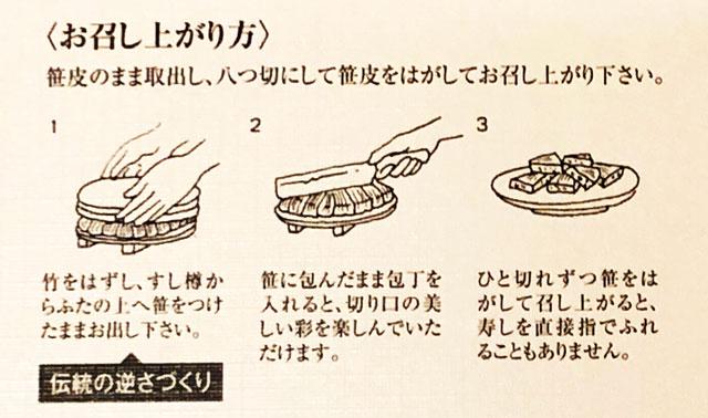 極厚サーモンが裏まである大辻の幻のます寿しの食べ方説明