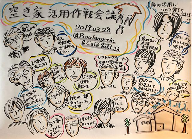 【第2回空き家作戦会議@砺波】参加者の似顔絵