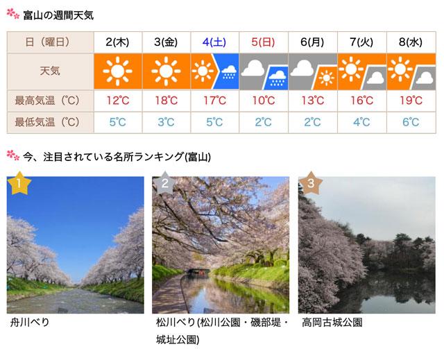 ウェザーニュース、富山の週間天気と桜名所情報