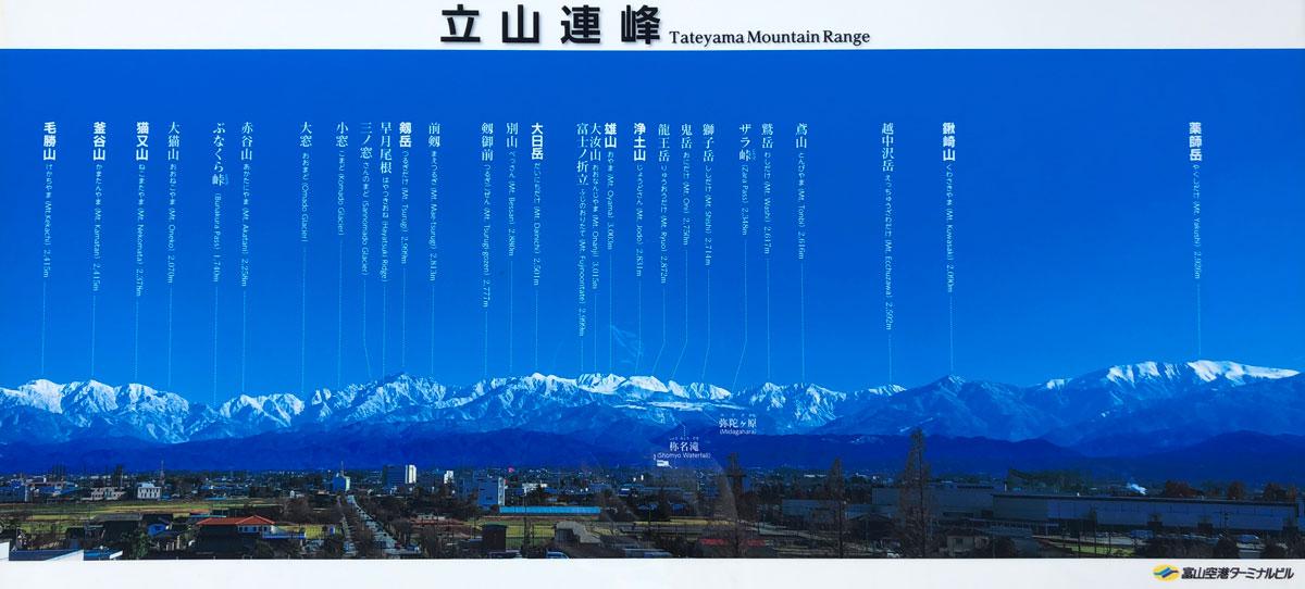 富山きときと空港の新しくなった展望デッキの立山連峰の案内看板