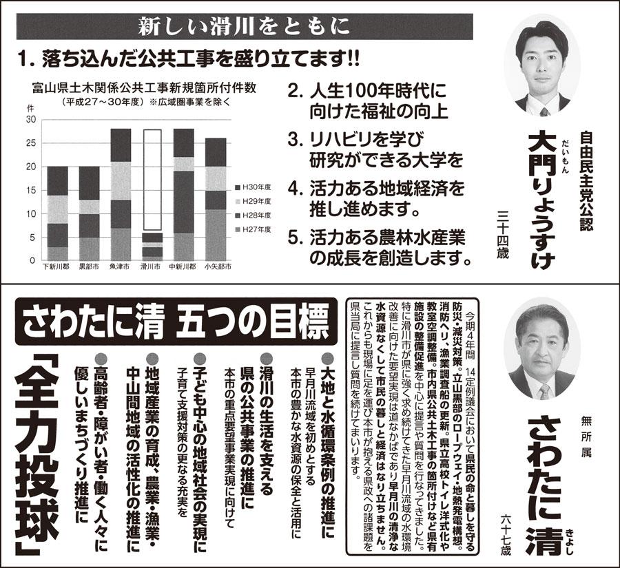 【富山県議会議員選挙2019】滑川市選挙区の選挙広報1