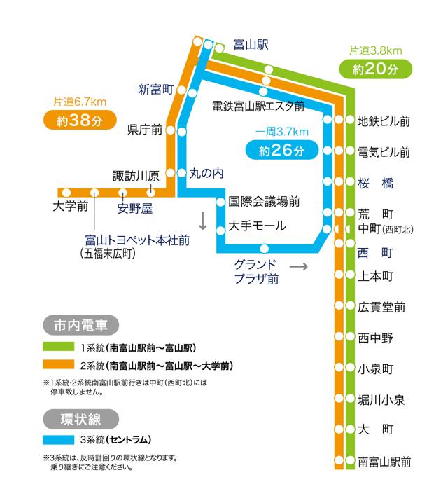 富山地方鉄道の市電(トラム)の路線図