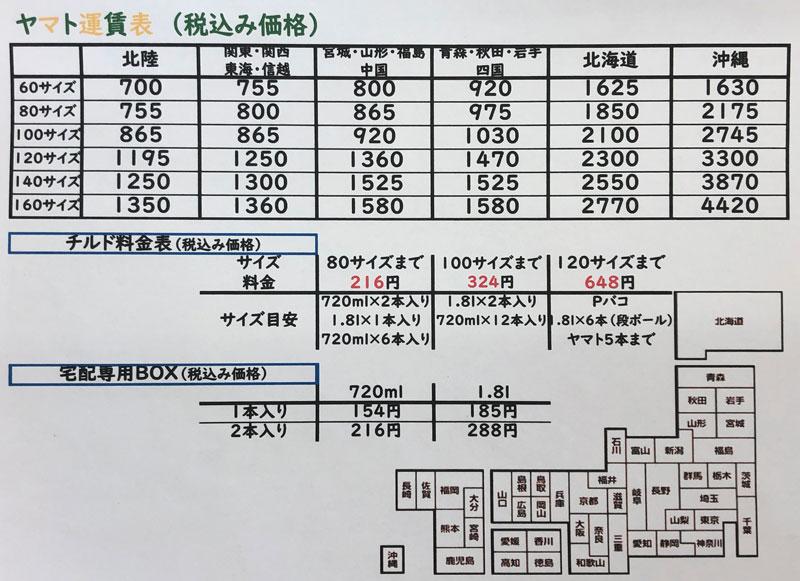 富山駅北の酒屋「リカーポケットみずはた」の日本酒の全国発送の料金表