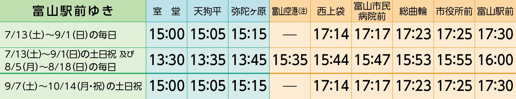 室堂→JR富山駅までの富山地方鉄道直行バスの時刻表