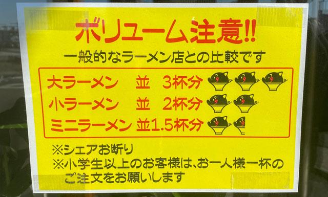 新庄の二郎系ラーメン「麺屋豚道場ぶた壱」のボリューム
